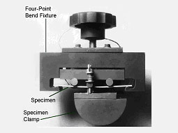 Four-Point Bending Apparatus