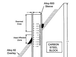 Alloy 600 50-deg. heater sleeve