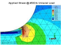 FEA High Stress Areas