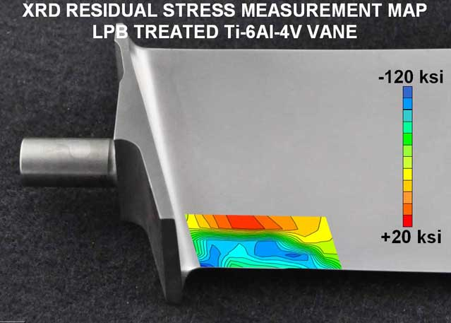 X-Ray Diffraction Stress Measurement Map
