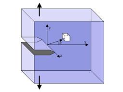 Linear Elastic Frac Mech image